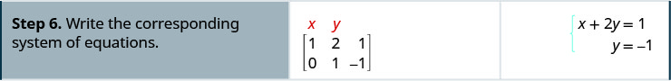 Step 6. Write the corresponding system of equations. We get x plus 2y equals 1 and y equals minus 1.