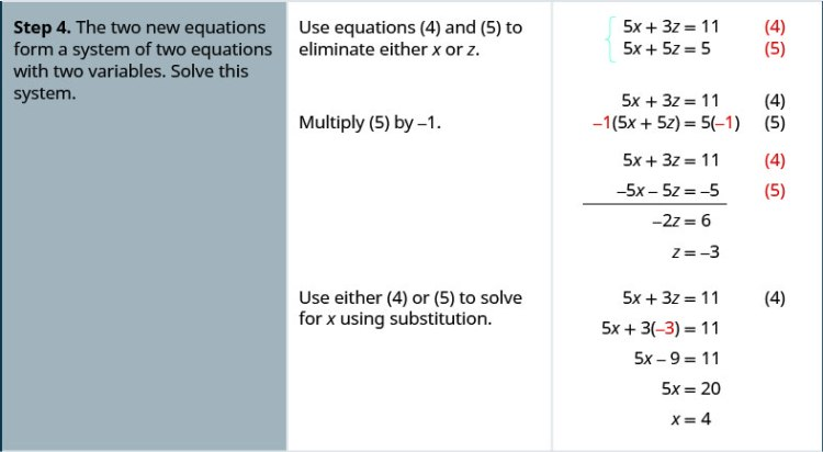 Step 4. The two new equations form a system of two equations with two variables. Solve this system. Eliminating x, we get z equal to minus 3. Substituting this in one of the new equations, we get x equal to 4.