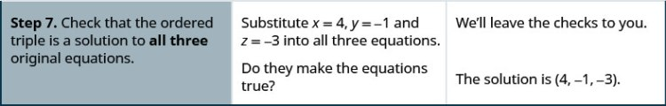Step 7 is to check that the ordered triple is a solution to all three original equations. It makes all three equations true.