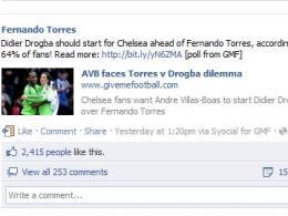 Contul de facebook al lui Torres
