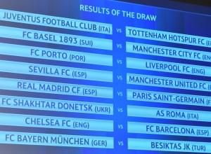 Tragere la sorti Champions League