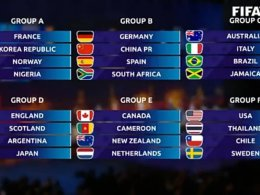 2019-Womens-World-Cup