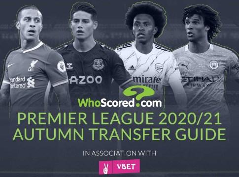WhoScored+2020+Transfer+Guide-1