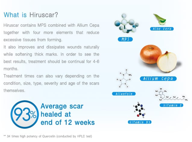 hiruscar acne healing review