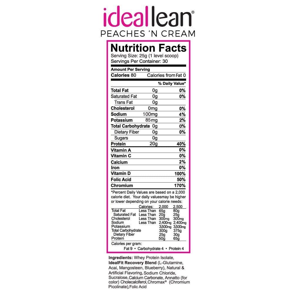 IdealLean reviews