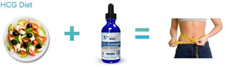 HCG Drops – Find the Best HCG Diet Drops