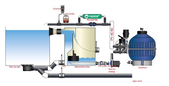 diagram beadfilter