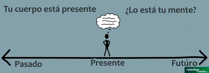 conectar con el presente mindfulness