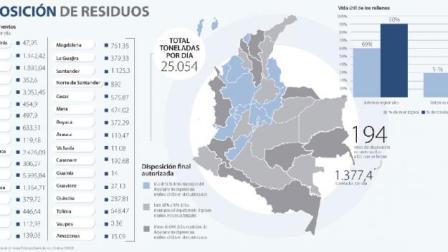 residuos0216-1000
