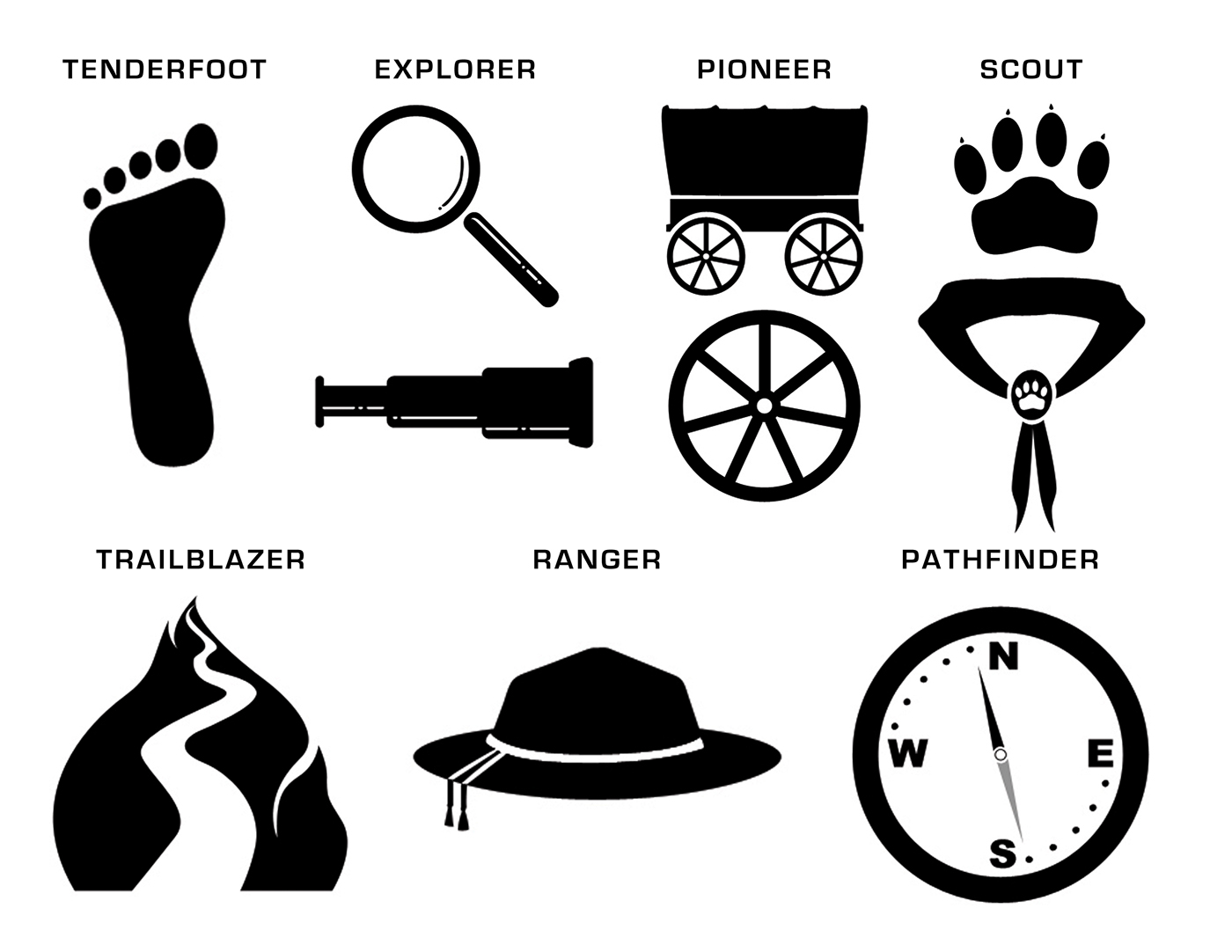 Hiker's Guide Icons on Behance