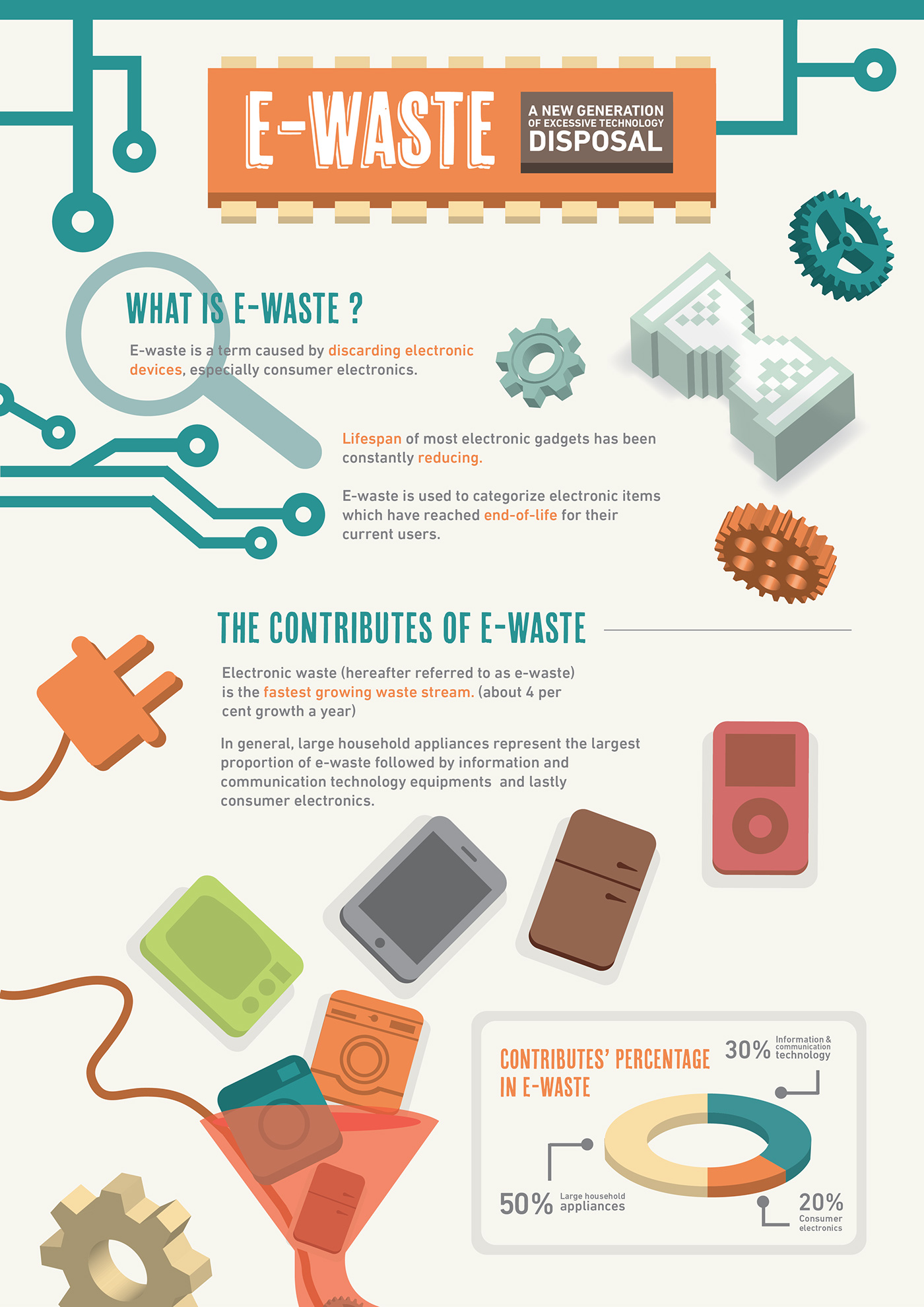E-Waste | Excessive Technology Disposal on Behance