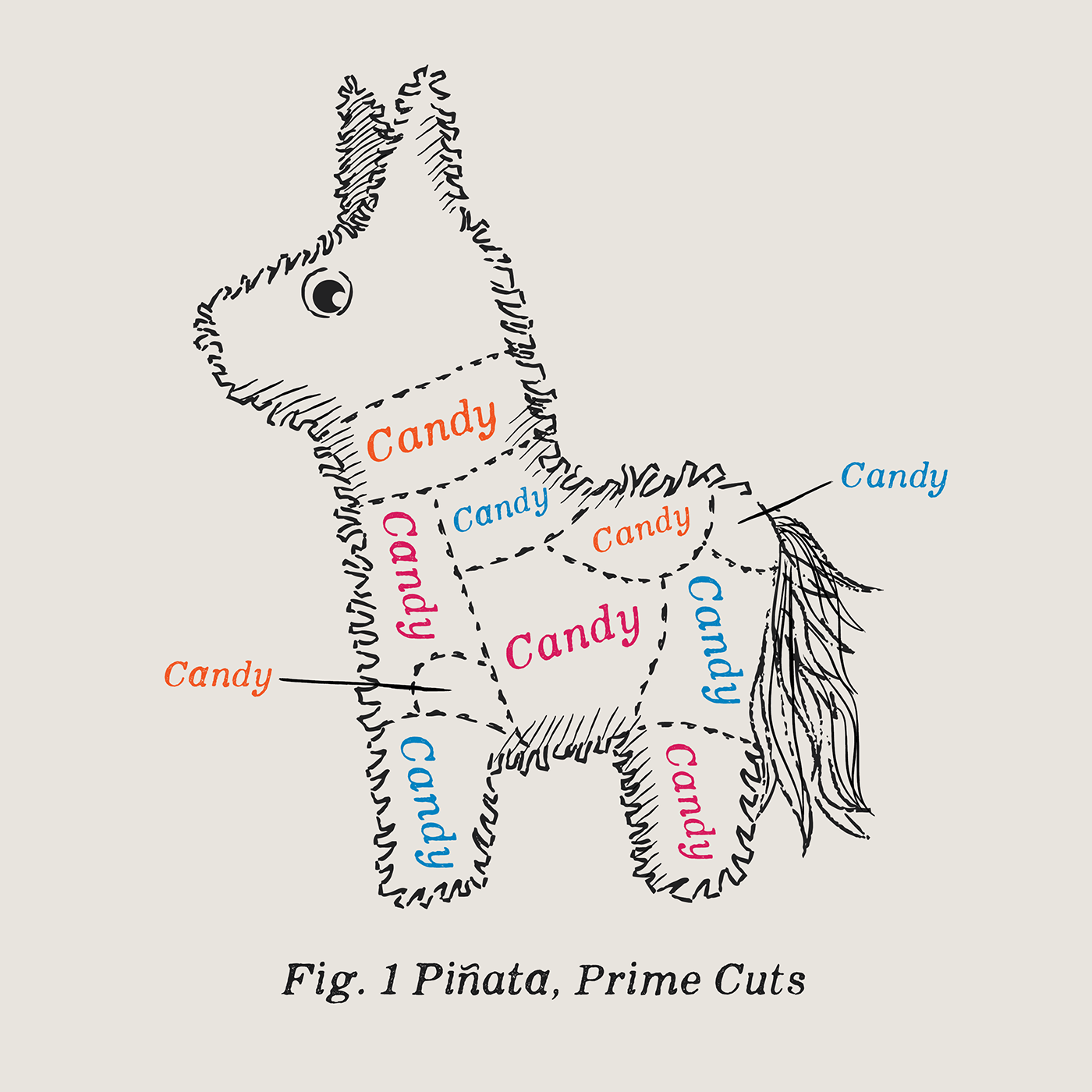 Pinata Butcher Diagram T Shirt Mental Floss On Behance