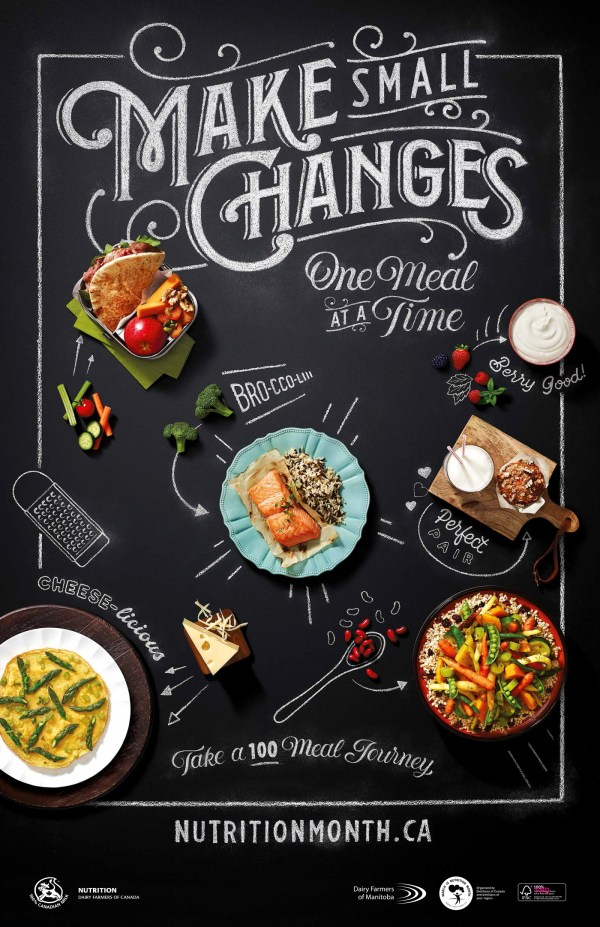 Nutrition Month Poster Behance