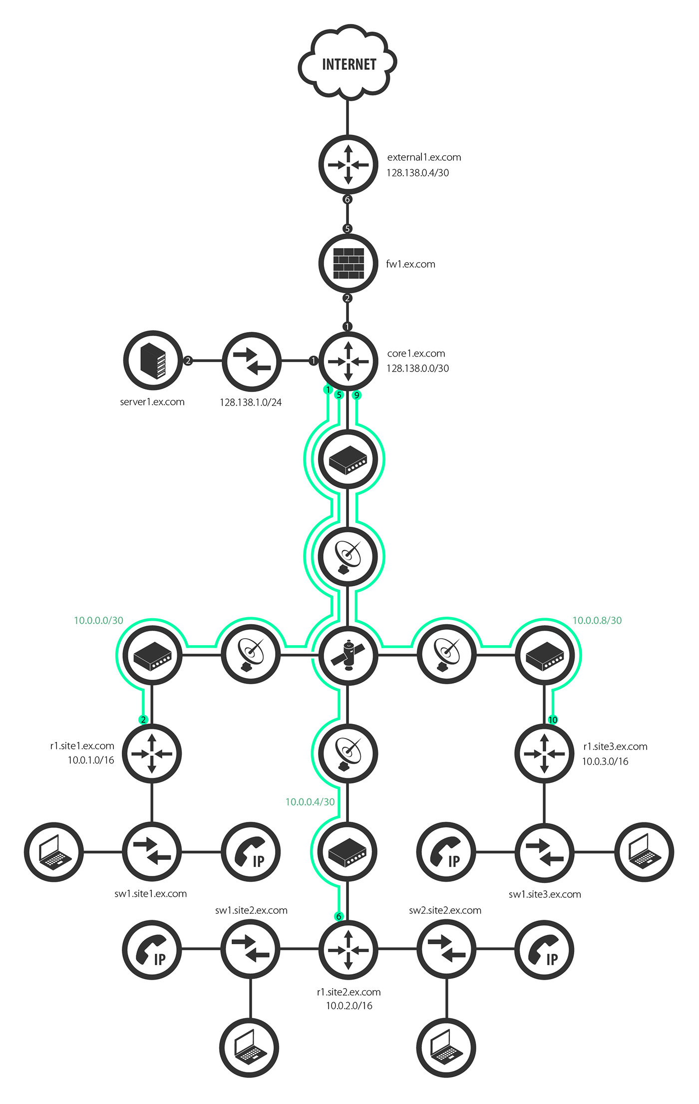 It Network Diagrams Amp Icons On Behance