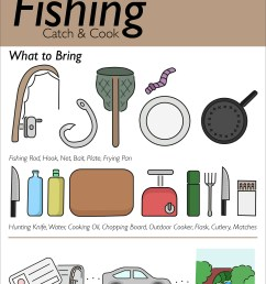for my project i have chosen to look at producing a recipe or better worded a guide to catching and cooking fish this is a subject which i knew nothing  [ 1400 x 1866 Pixel ]