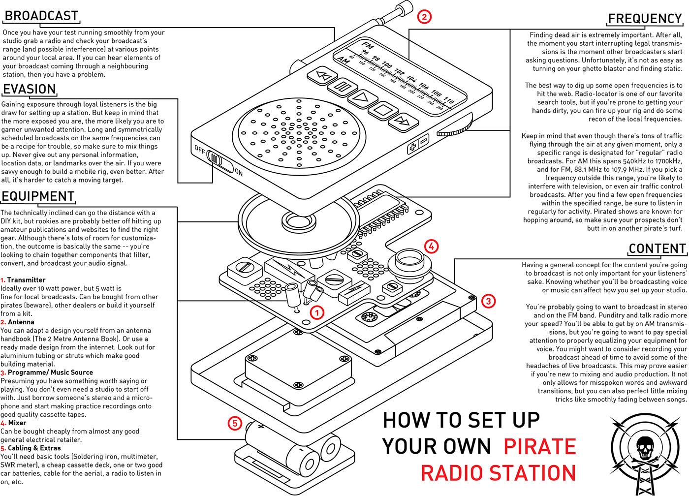 How to Set Up Your Own Pirate Radio Station Infographic on