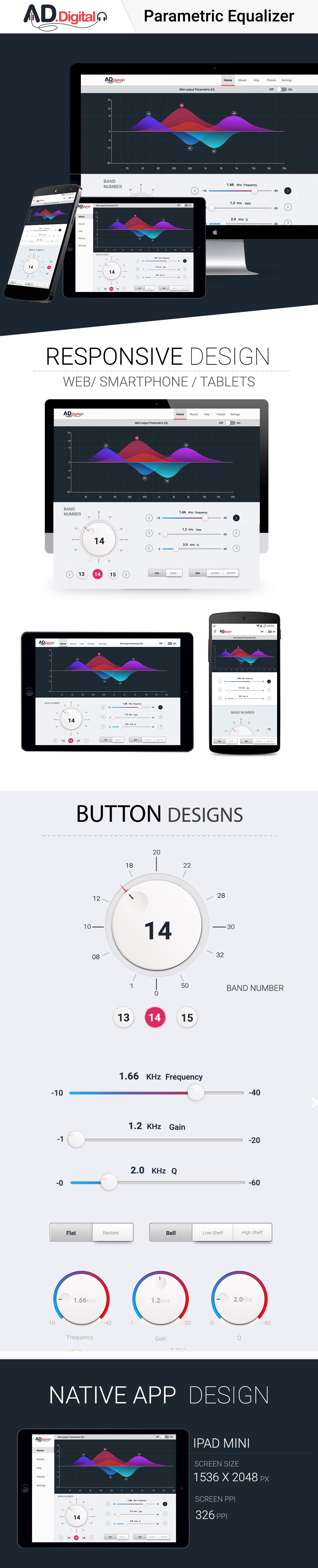 Parametric Equalizer / Audio product on Behance