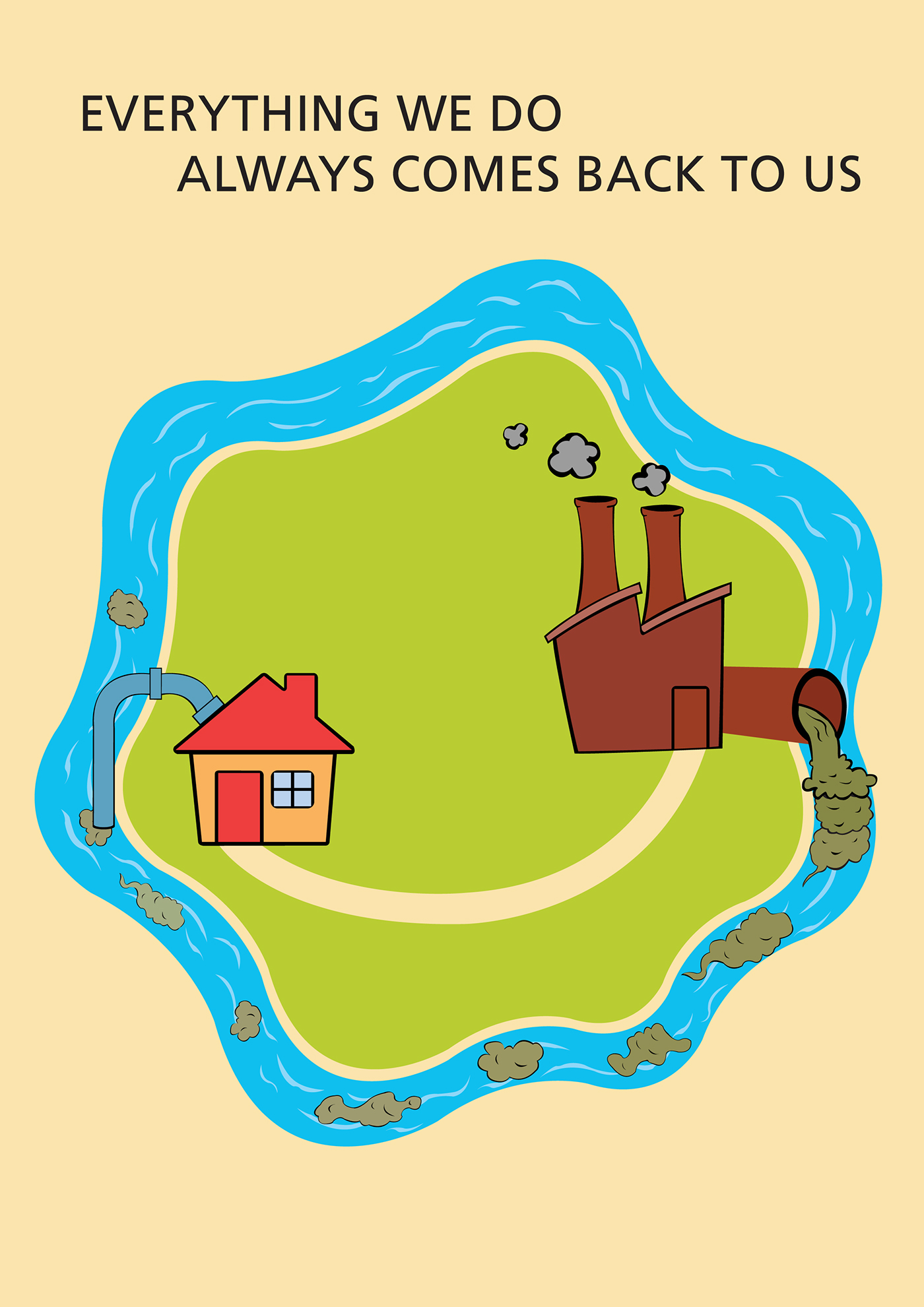 Serial Posters For Water Pollution On Behance