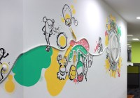 Dorable Doodle Wall Art Composition - Wall Art Ideas ...