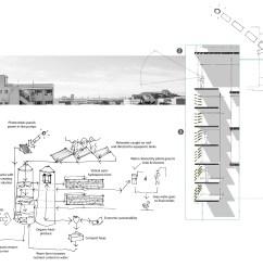 schematic diagram of aquaponic [ 2800 x 1980 Pixel ]