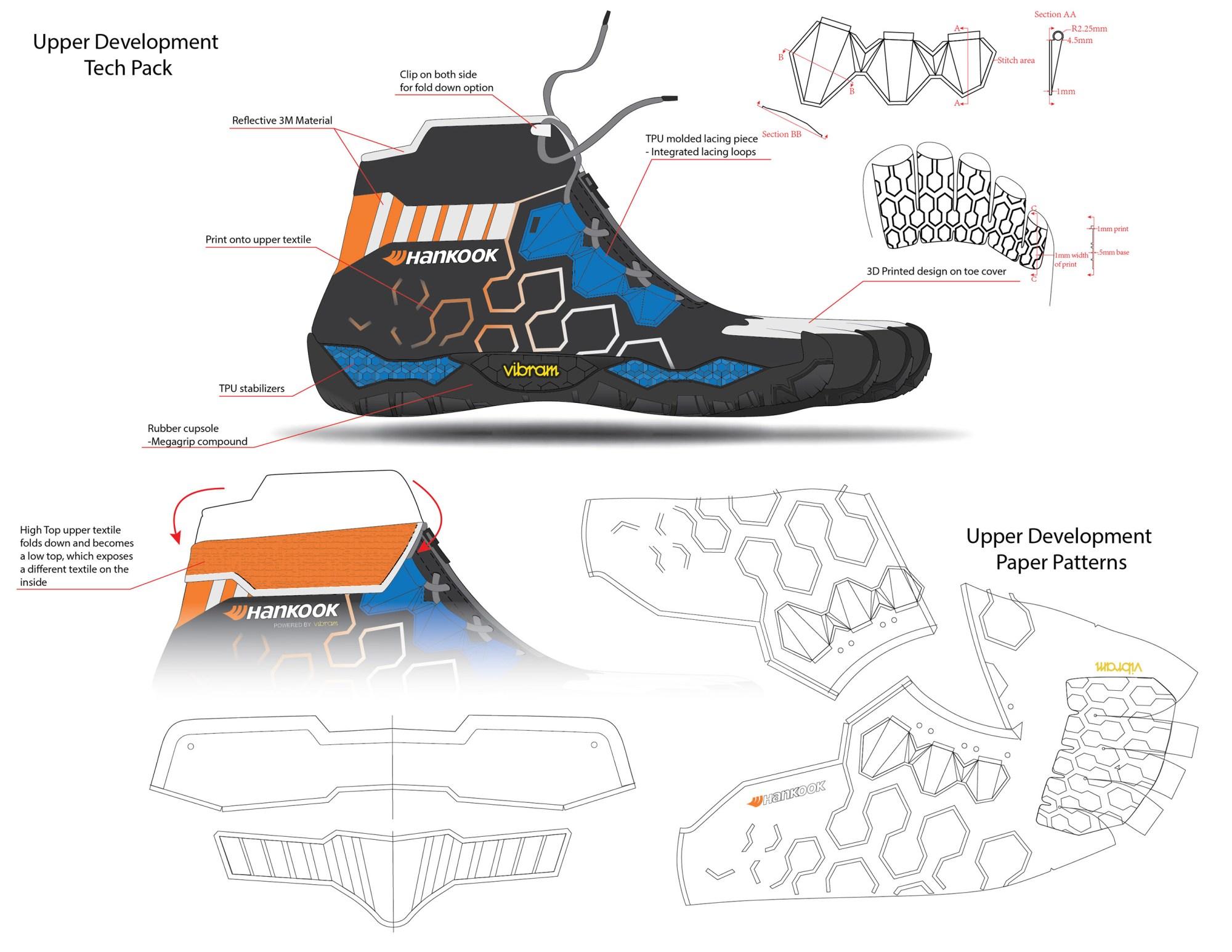 hight resolution of diagram of hankook tire