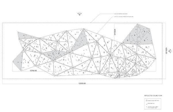 Mood Map on Behance