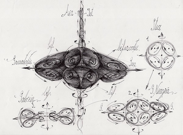 Universal Sphere Vortex Theory on Behance