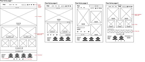 Ploe, E-commerce UX case study on Pantone Canvas Gallery