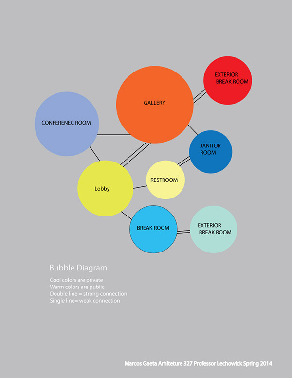 what are bubble diagram electron dot for mg on behance sign up to join the conversation