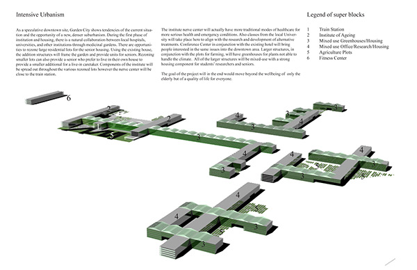 Longevity Island An Infrastructure Of Wellbeing On Behance