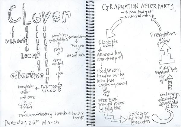 Ideas Generation Visual Diary on Behance