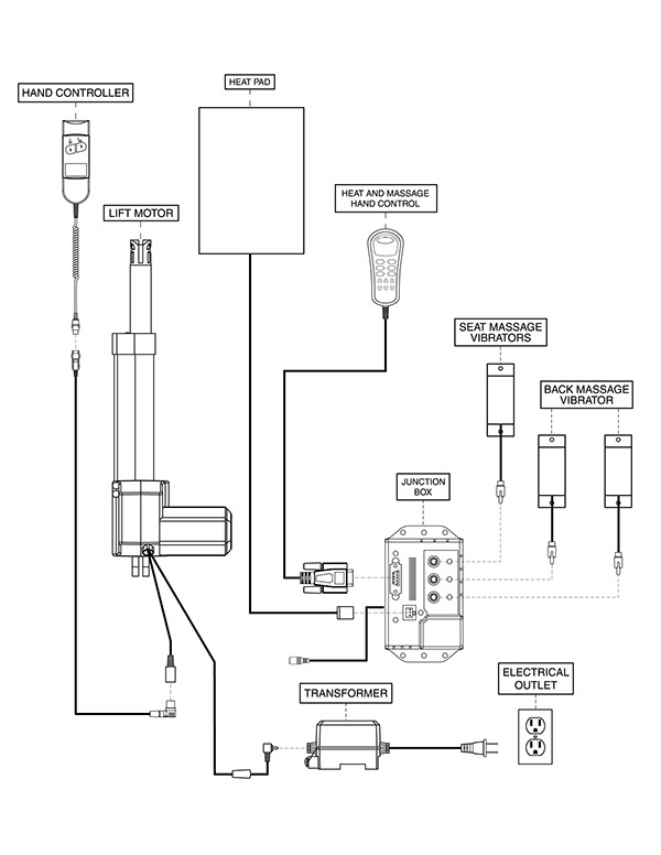 Lull Wiring Diagram Battery Diagrams Wiring Diagram