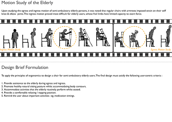 ergonomic chair design dimensions time life for elderly on behance save to collection follow following unfollow
