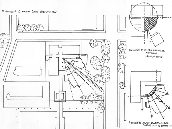 Case Study Drawings: The High Museum of Art on PhilaU