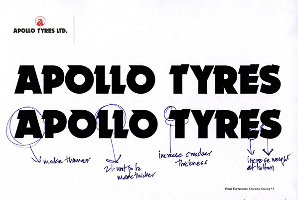 Corporate Identity Re-structuring: Apollo Tyres Ltd. on