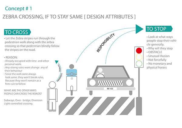 System Thinking: Bangalore Traffic on Behance