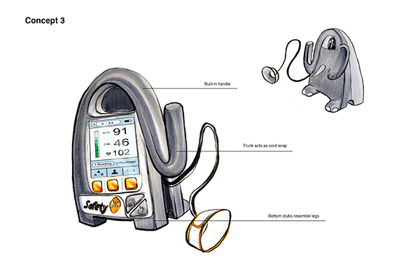 Bressler Blood Pressure Monitor Interface on PhilaU Portfolios