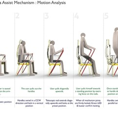Chair Design With Handle Televue Air Ergonomic For Elderly On Behance Save To Collection