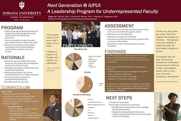 Poster Presentation Design On Behance