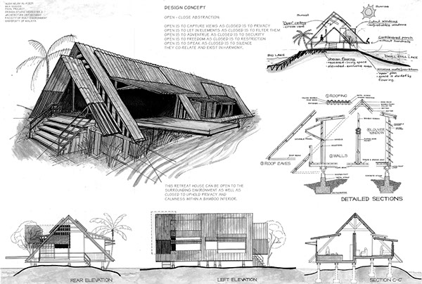 A Small Retreat House on Behance