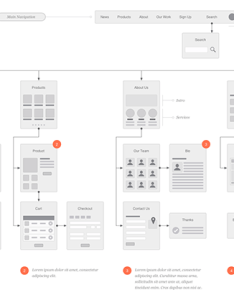 Sign up to join the conversation also website flowchart  sitemap for omnigraffle on behance rh