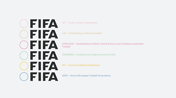 FIFA Rebrand on Behance