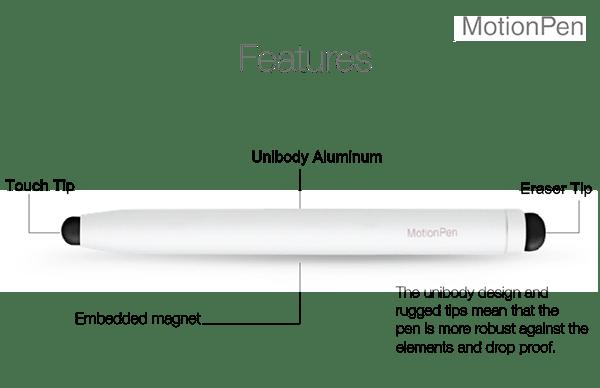 MotionPen-Smart Battery free pen on RISD Portfolios
