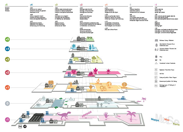 MUSE MAPPA DEL MUSEO On Behance