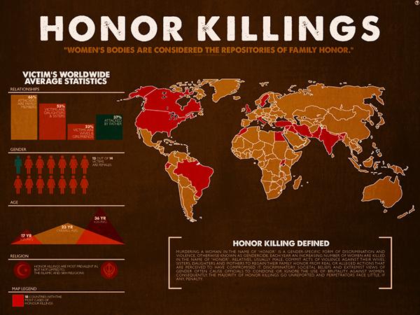 Interactive Honour Killings Infographic on Behance