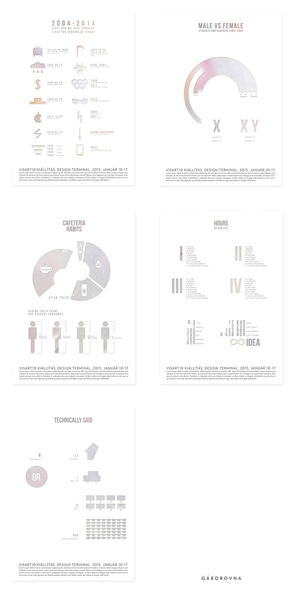 University Infographic Posters on Behance
