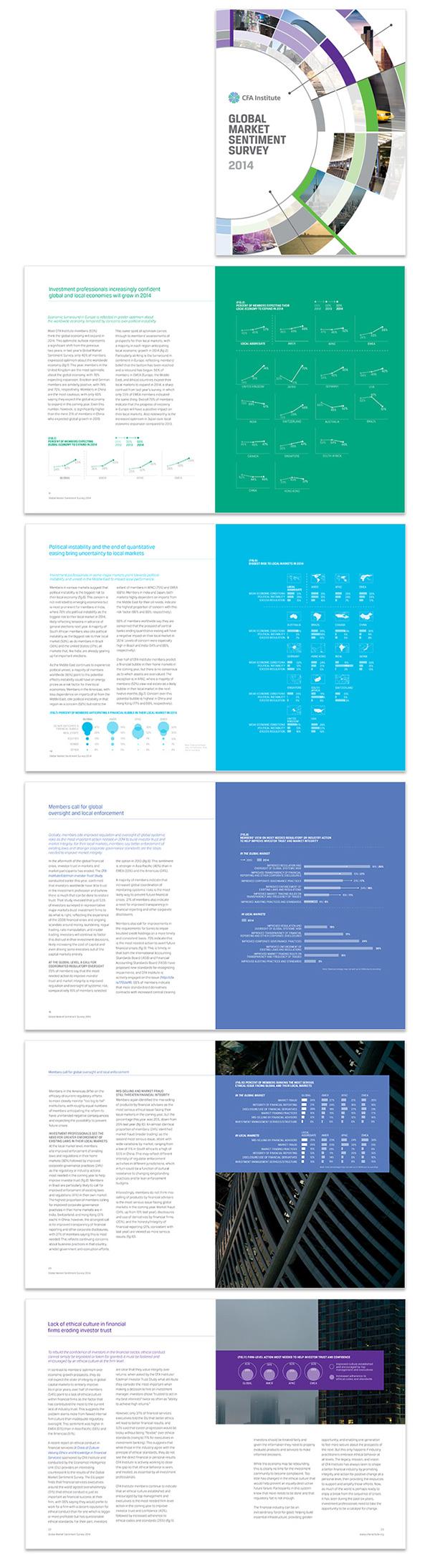 Global Market Sentiment Survey 2014 Whitepaper on Behance
