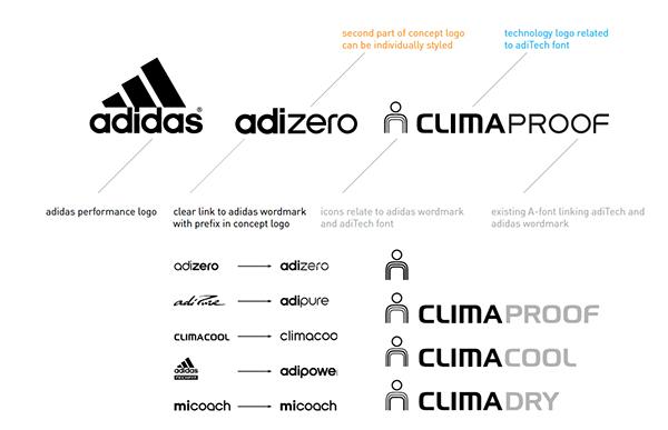 Branding Identity on Behance
