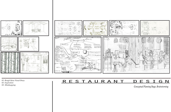 Restaurant and Bar Design,