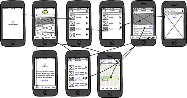 FanTravel Mobile Application on Behance